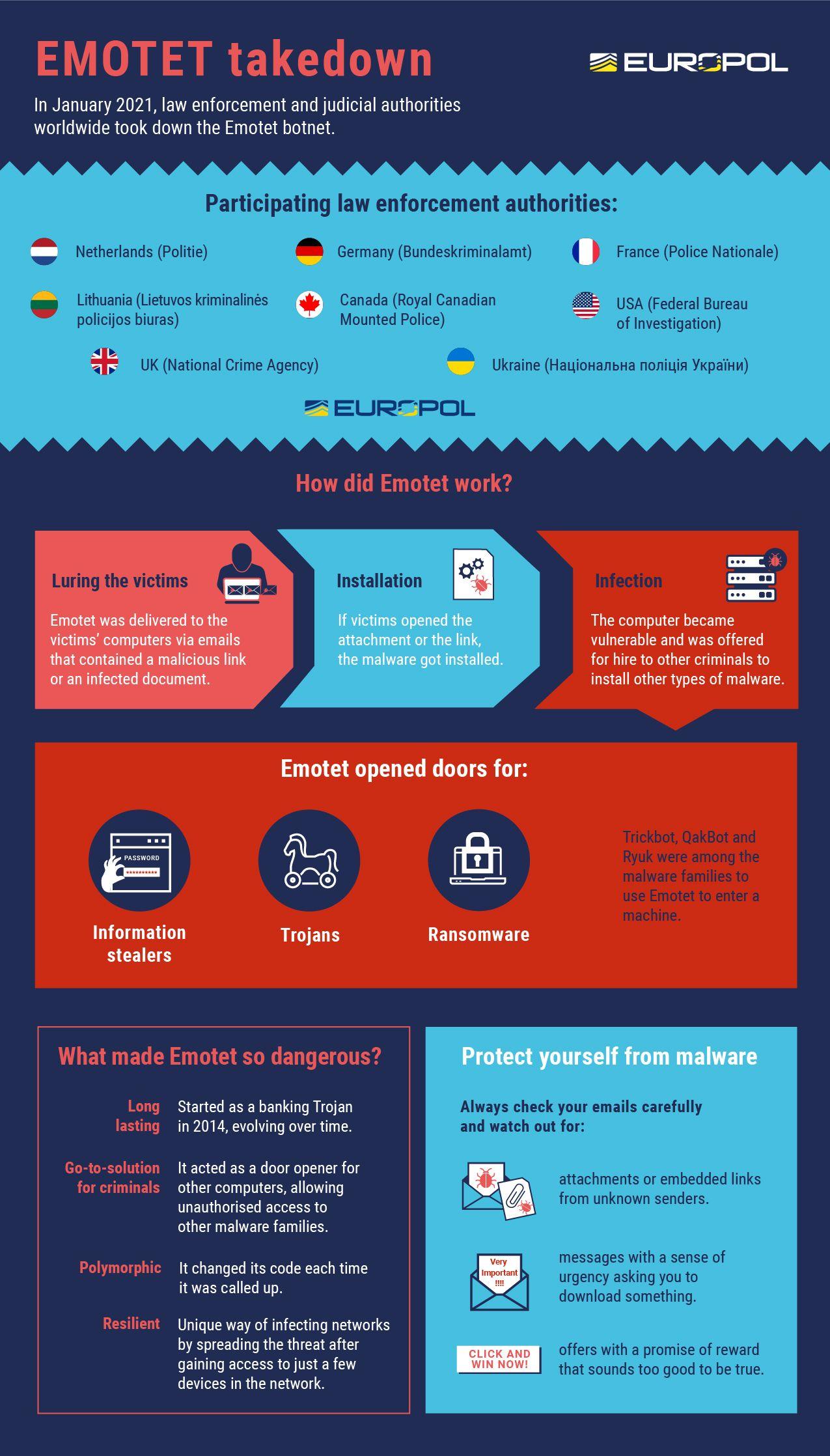 Infográfico sobre o Emotet, publicado junto com o comunicado da Europol.