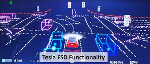 Modelo 3D da percepção virtual criada a partir dos sensores do piloto automático de um Tesla. Foto: Ben Nassi.